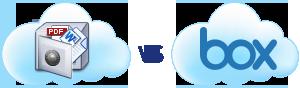 DriveHQ vs. Box: Enterprise Cloud Storage & IT Service comparison