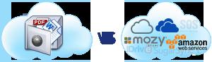DriveHQ vs. Other Cloud Services: Enterprise Cloud Storage & Backup Service comparison